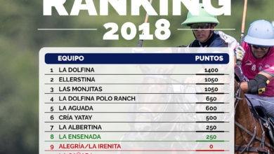 Ranking de Equipos de Polo 2018